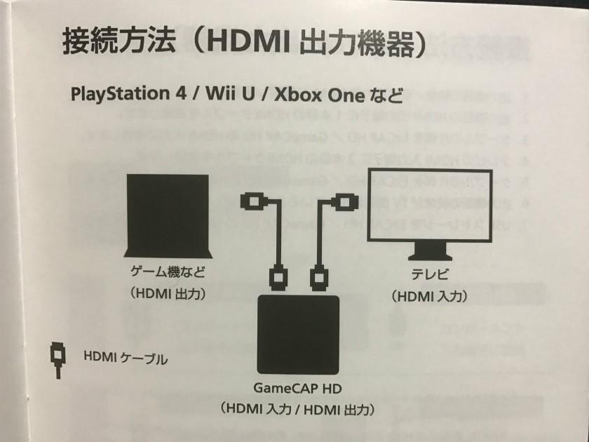 EzCAPHDとHDMIケーブルの繋ぎ方